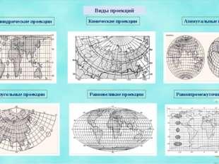 Виды проекций Равновеликие проекции Равноугольные проекции Равнопромежуточные