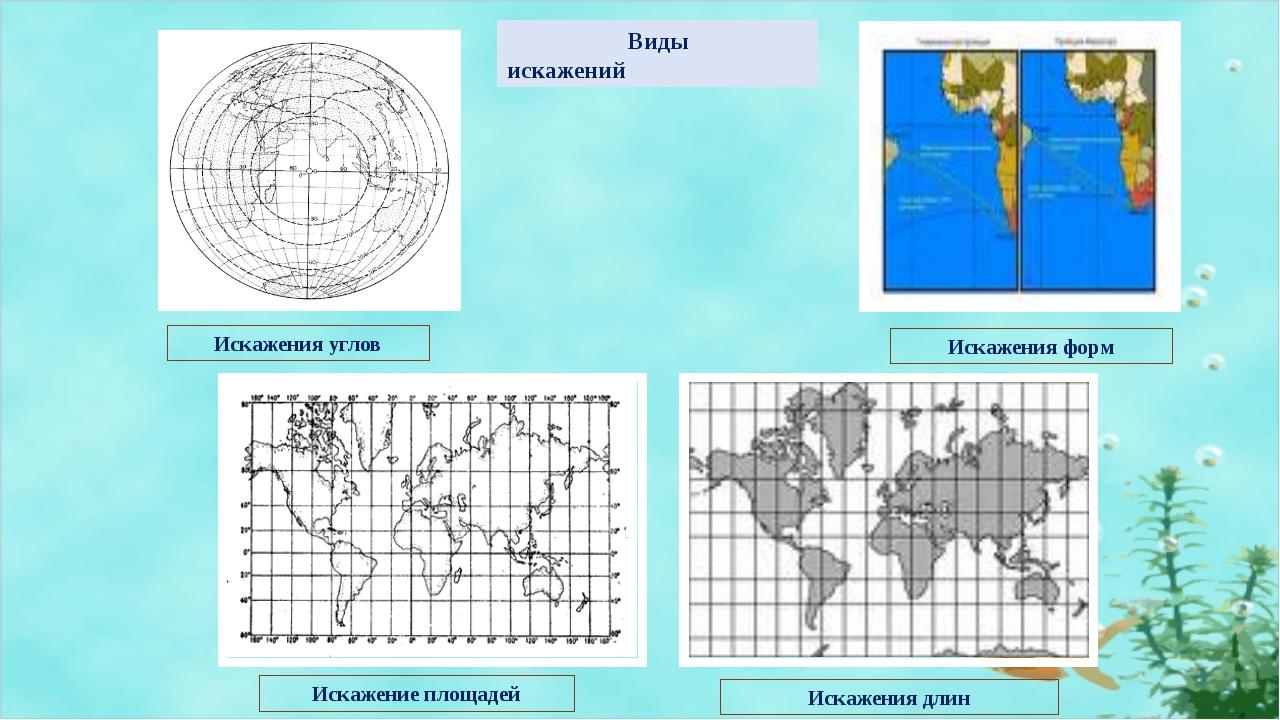 Виды искажений Искажения углов Искажения форм Искажение площадей Искажения д...