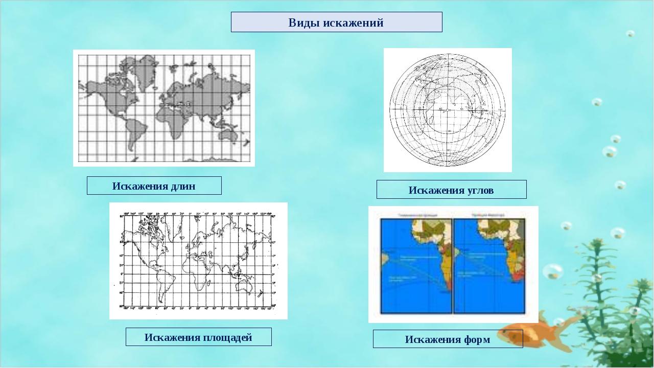 Виды искажений Искажения длин Искажения углов Искажения площадей Искажения форм