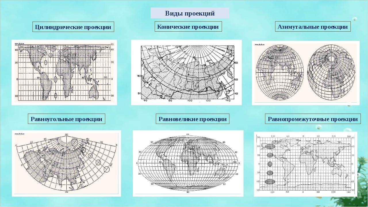 Виды проекций Равновеликие проекции Равноугольные проекции Равнопромежуточные...