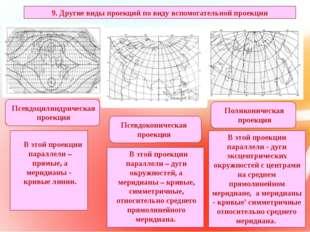 Псевдоцилиндрическая проекция Псевдоконическая проекция Поликоническая проек