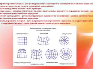 Проекция, при построении которых, оси цилиндра и конуса совмещались с полярно