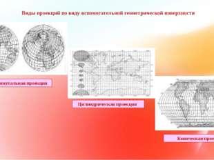 Азимутальная проекция Цилиндрическая проекция Коническая проекция Виды проекц