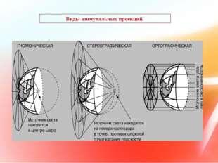 Виды азимутальных проекций.