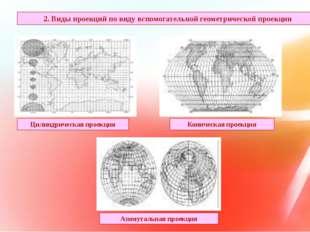 2. Виды проекций по виду вспомогательной геометрической проекции Цилиндрическ