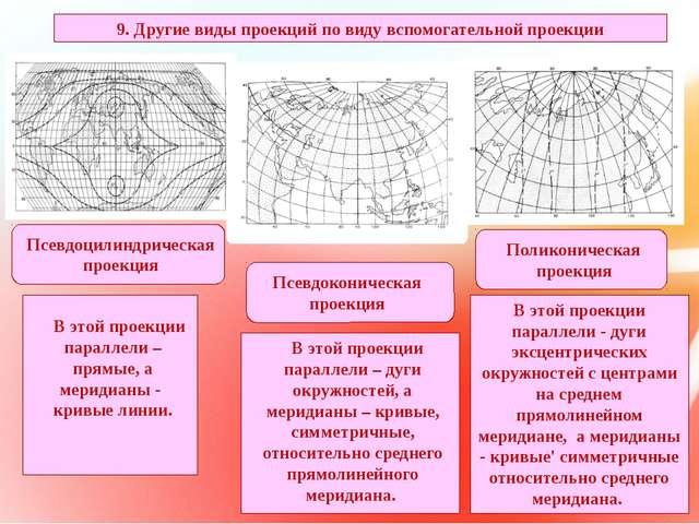 Псевдоцилиндрическая проекция Псевдоконическая проекция Поликоническая проек...
