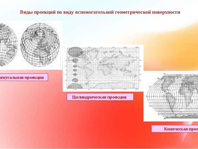 Азимутальная проекция Цилиндрическая проекция Коническая проекция Виды проекц...