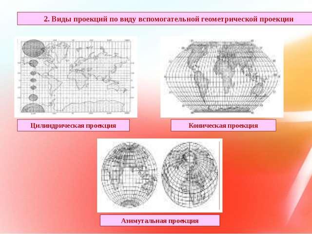 2. Виды проекций по виду вспомогательной геометрической проекции Цилиндрическ...