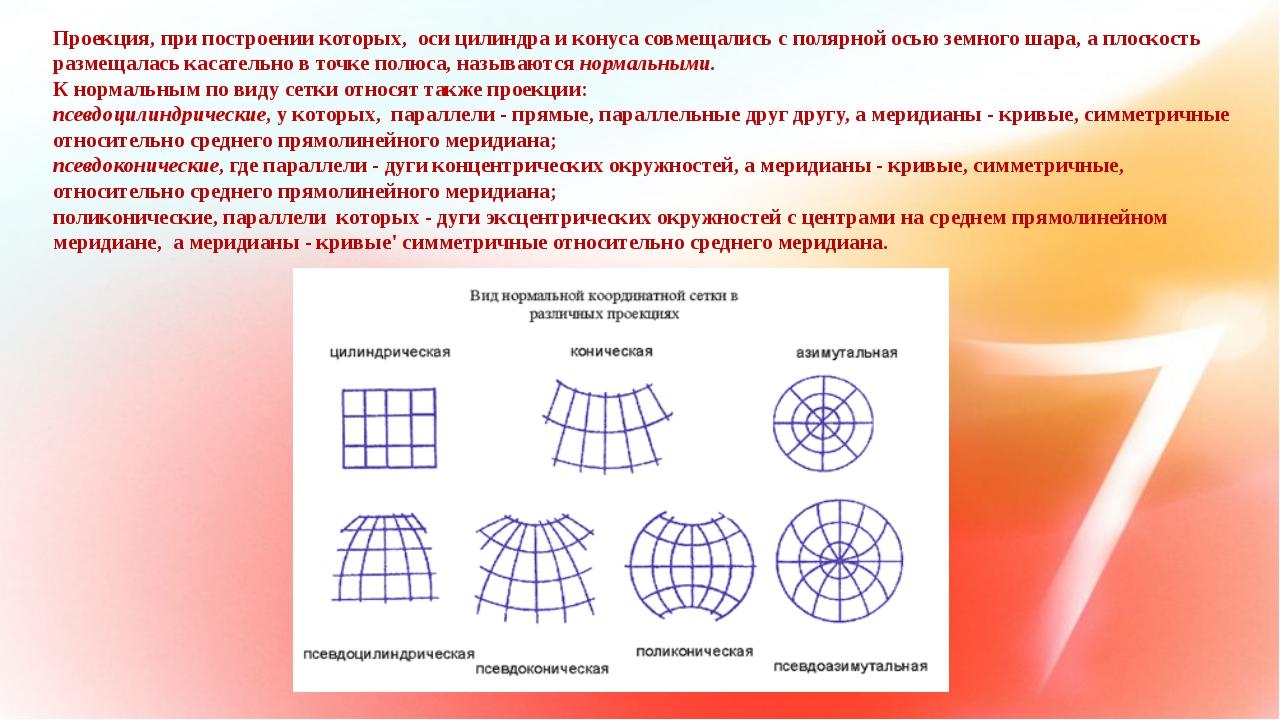 Проекция, при построении которых, оси цилиндра и конуса совмещались с полярно...