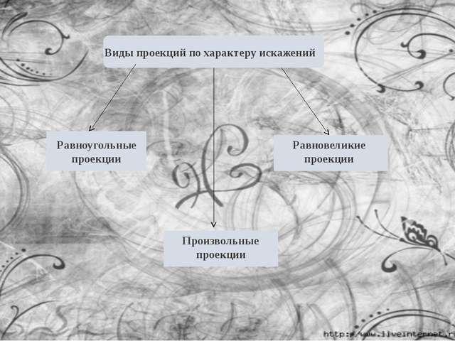 Виды проекций по характеру искажений Равноугольные проекции Равновеликие про...
