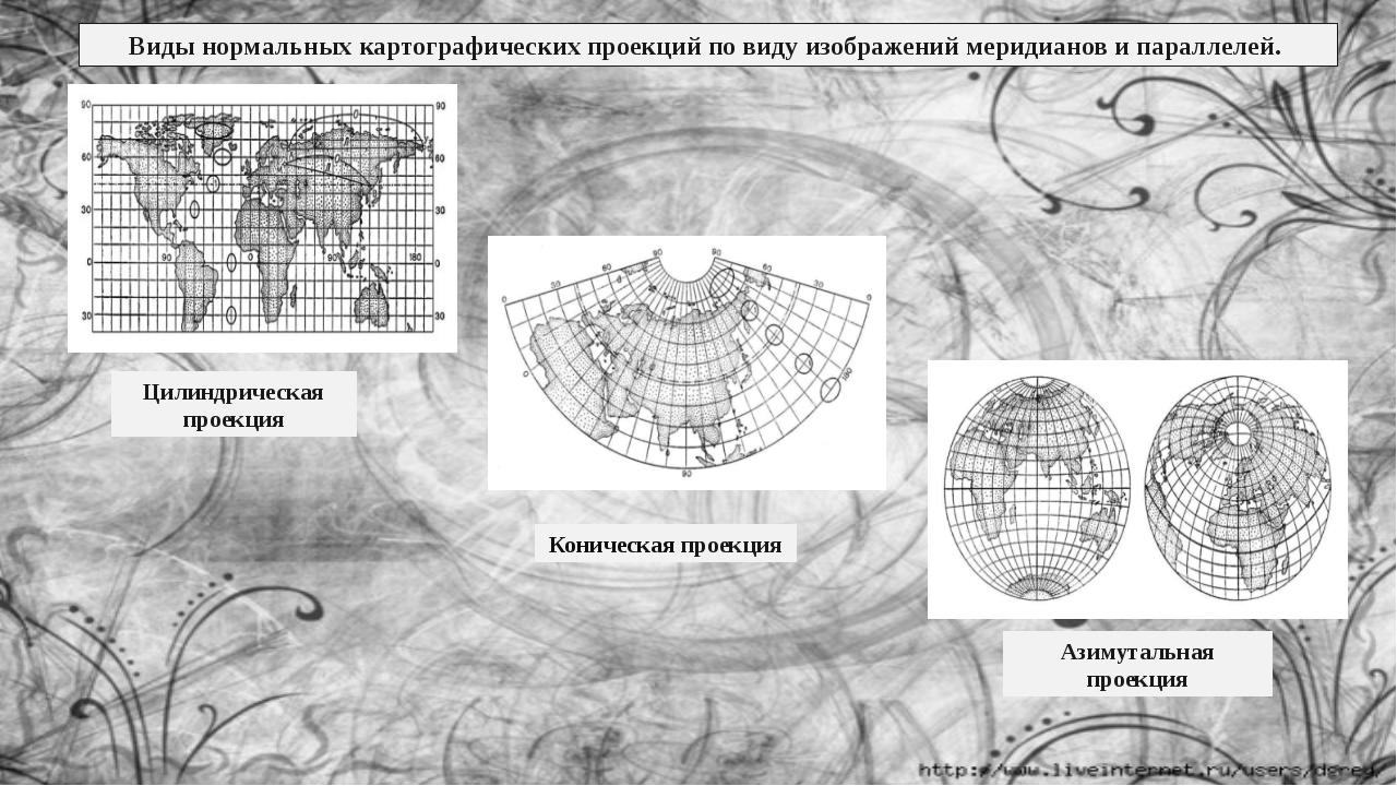 Виды нормальных картографических проекций по виду изображений меридианов и па...