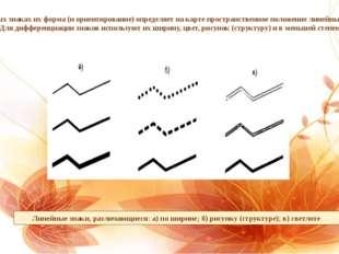 В линейных знаках их форма (и ориентирование) определяет на карте пространств