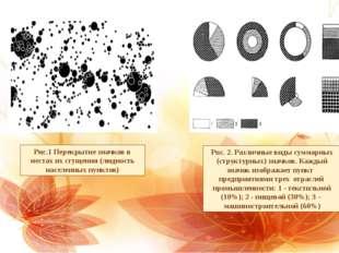 Puc. 2. Различные виды суммарных (структурных) значков. Каждый значок изображ