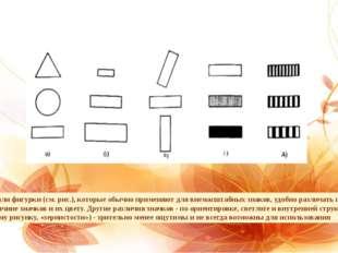 Значки или фигурки (см. рис.), которые обычно применяют для внемасштабных зн
