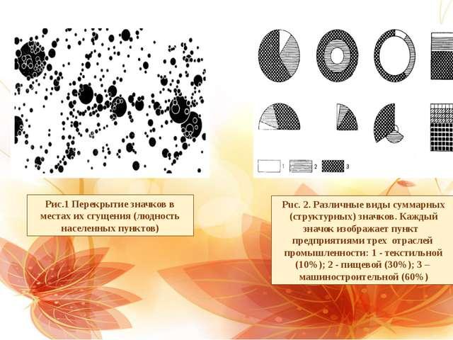 Puc. 2. Различные виды суммарных (структурных) значков. Каждый значок изображ...