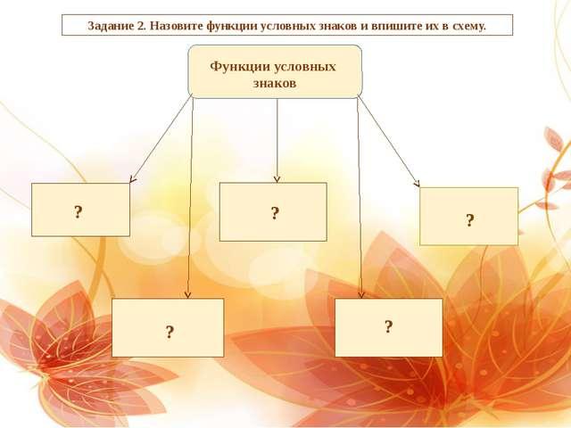 Задание 2. Назовите функции условных знаков и впишите их в схему. Функции ус...