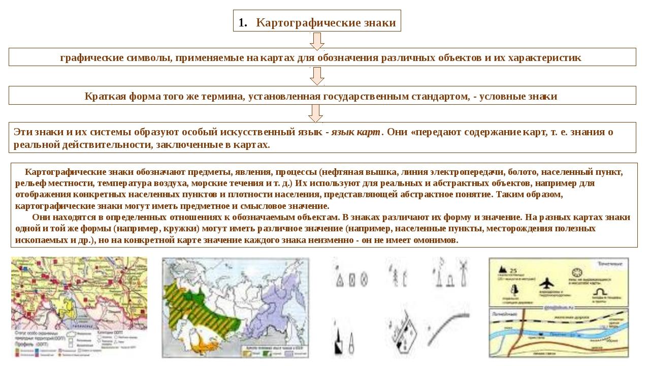 Картографические знаки обозначают предметы, явления, процессы (нефтяная вышк...