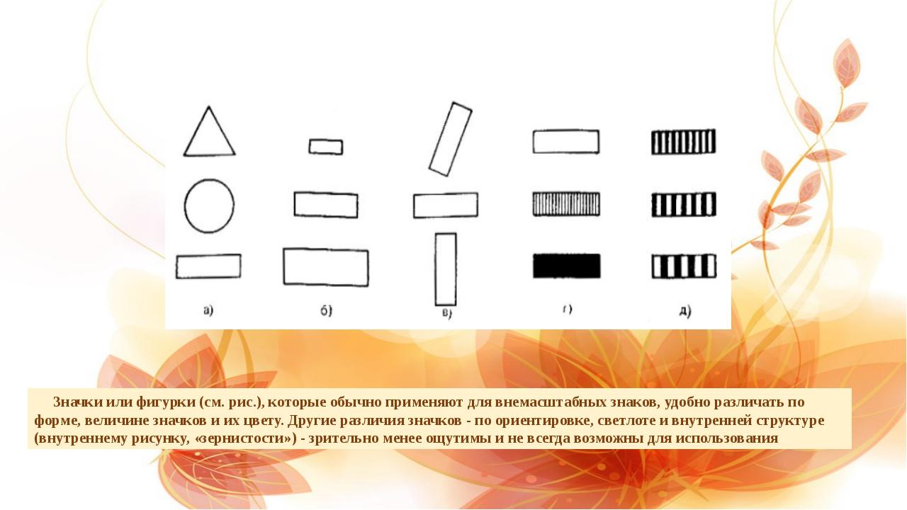 Значки или фигурки (см. рис.), которые обычно применяют для внемасштабных зн...
