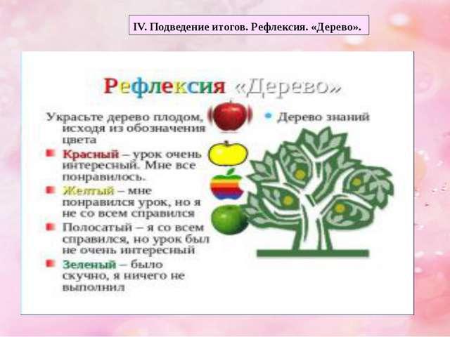 IV. Подведение итогов. Рефлексия. «Дерево».
