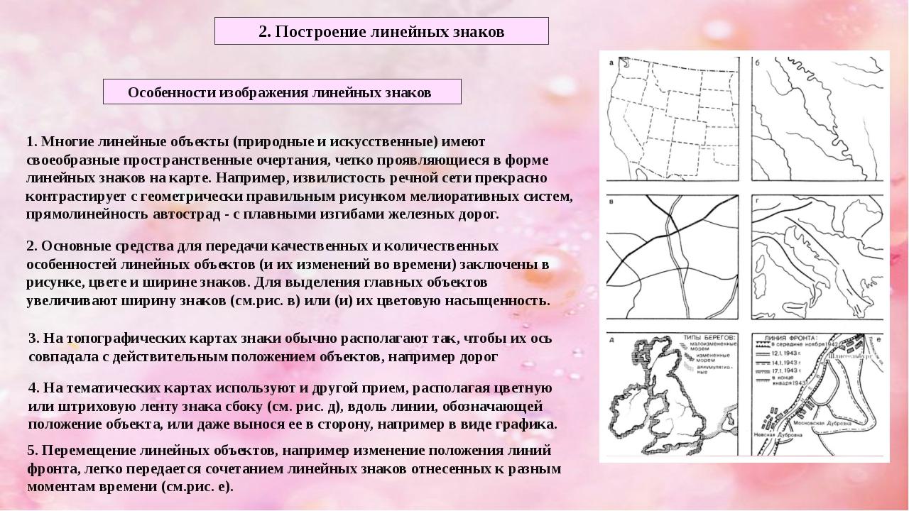 5. Перемещение линейных объектов, например изменение положения линий фронта,...