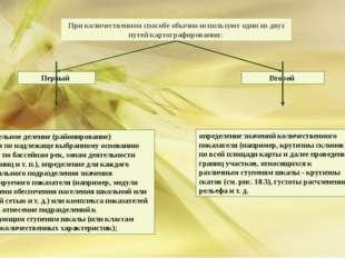 предварительное деление (районирование) территории по надлежаще выбранному ос