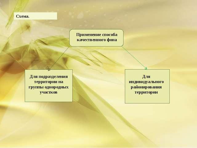 Схема. Применение способа качественного фона Для подразделения территории на...