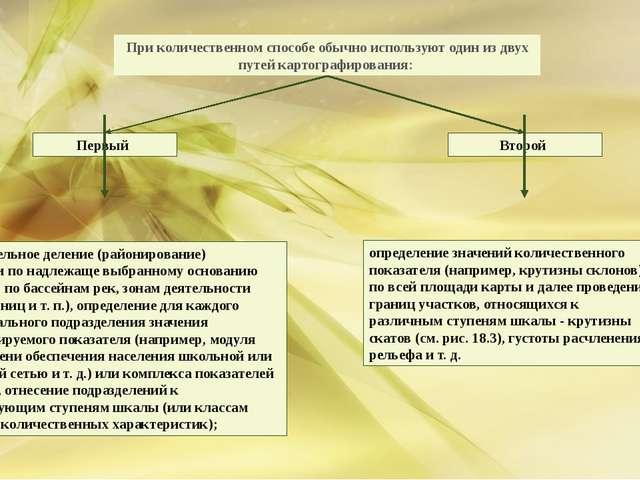 предварительное деление (районирование) территории по надлежаще выбранному ос...
