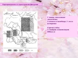 Картодиаграмма со структурными фигурами 1- пашни, многолетние насаждения; 2-с