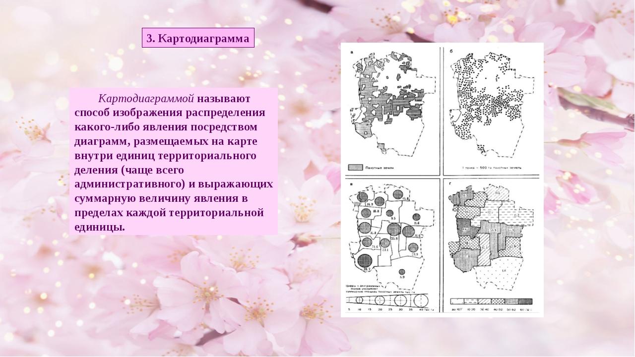 Картодиаграммой называют способ изображения распределения какого-либо явлени...