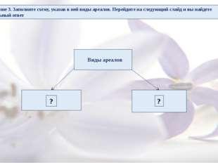 Задание 3. Заполните схему, указав в ней виды ареалов. Перейдите на следующи