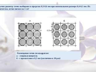 Размещение точек по квадратам: а – соприкасающееся; б - с просветами в 0,2 м