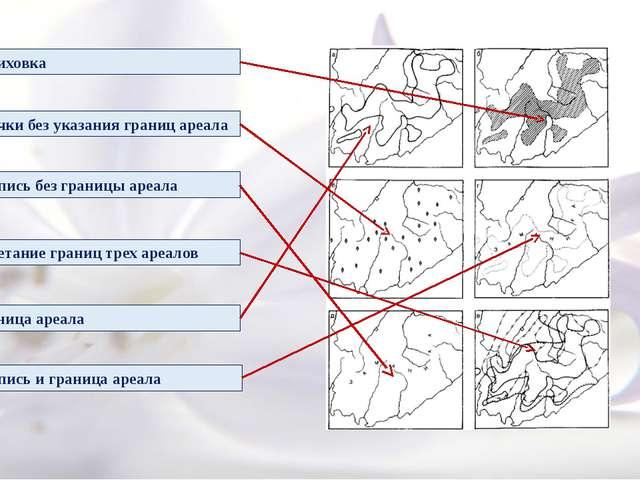 1- штриховка 2 – значки без указания границ ареала 3 – надпись без границы ар...