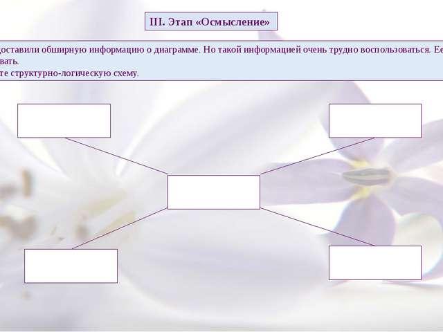 1. Вы предоставили обширную информацию о диаграмме. Но такой информацией очен...