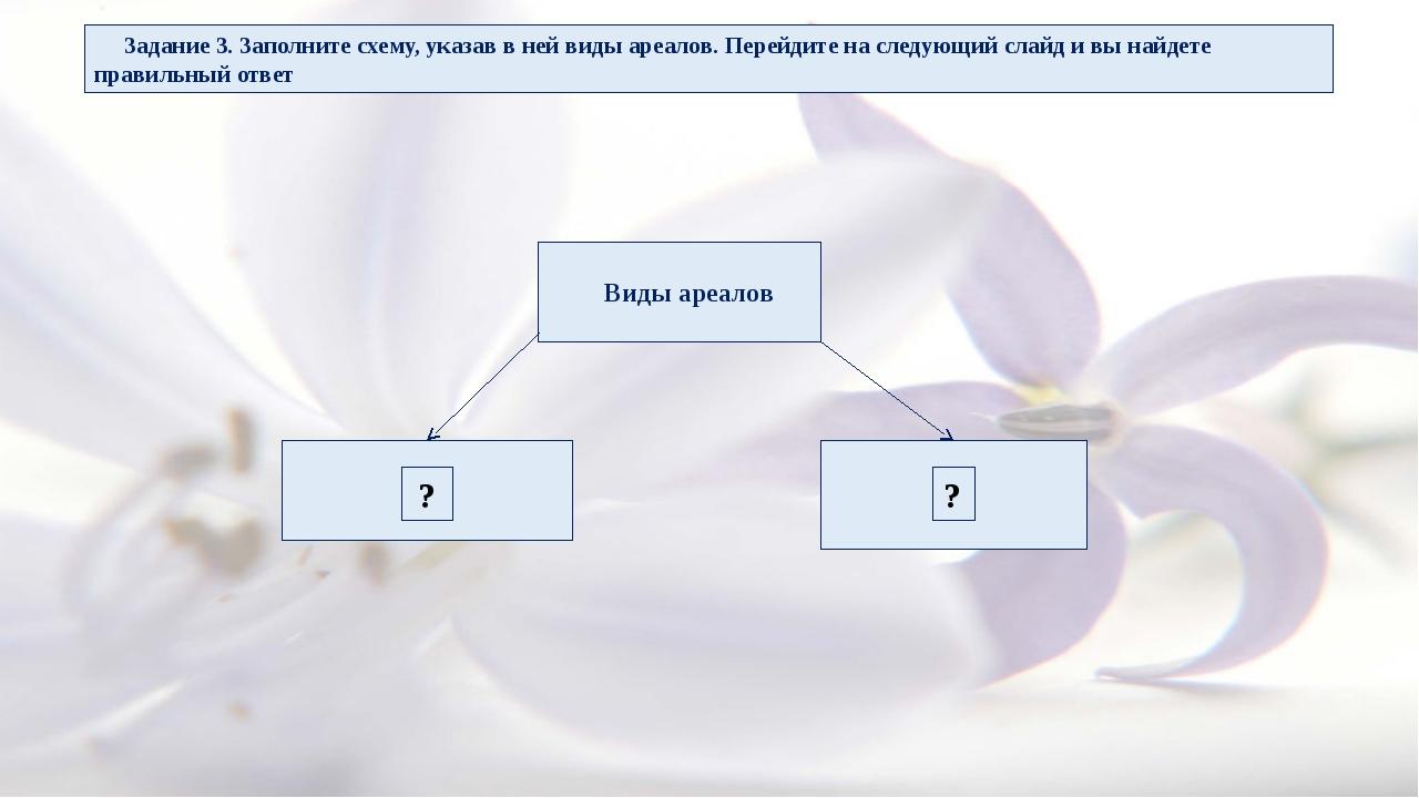 Задание 3. Заполните схему, указав в ней виды ареалов. Перейдите на следующи...