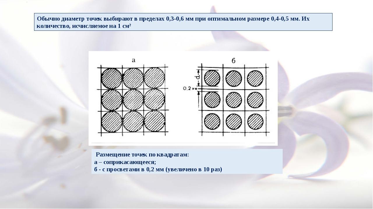 Размещение точек по квадратам: а – соприкасающееся; б - с просветами в 0,2 м...