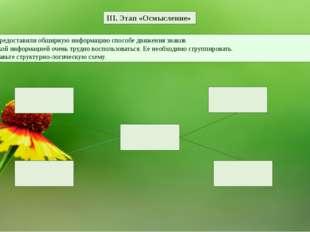 III. Этап «Осмысление» 1. Вы предоставили обширную информацию способе движени