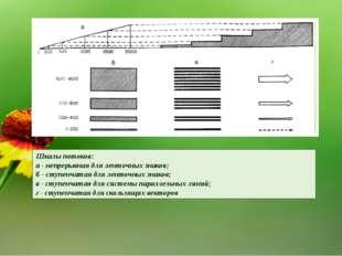 Шкалы потоков: а - непрерывная для ленточных знаков; б - ступенчатая для лент