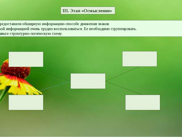 III. Этап «Осмысление» 1. Вы предоставили обширную информацию способе движени...