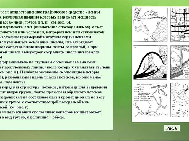 Другое распространенное графическое средство - ленты (полосы), различная шир...