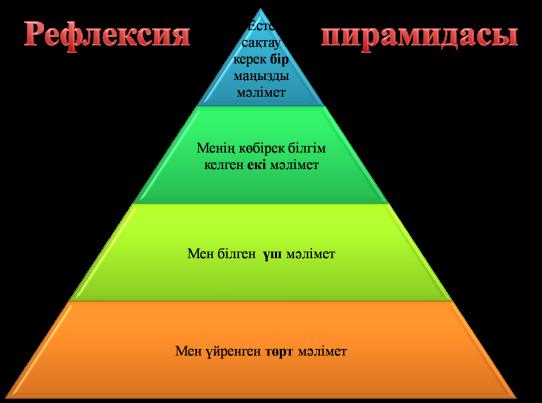 Онлайн казино жоқ депозит орыс