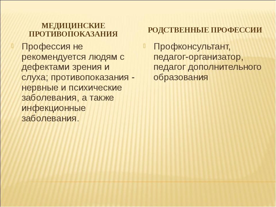 МЕДИЦИНСКИЕ ПРОТИВОПОКАЗАНИЯ РОДСТВЕННЫЕ ПРОФЕССИИ Профессия не рекомендуется...