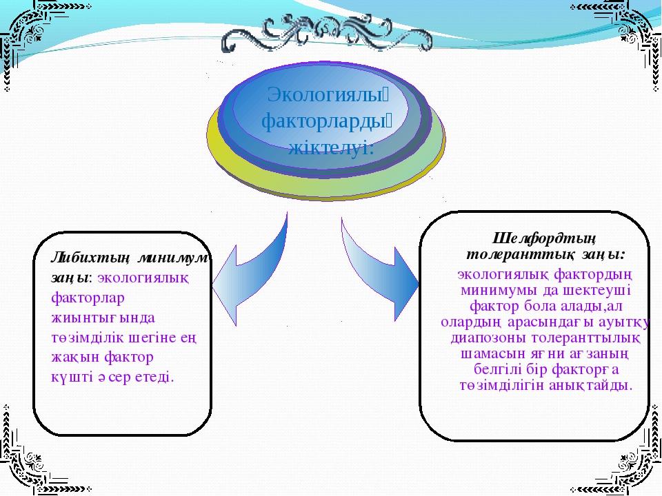 Экологиялық факторлардың жіктелуі: Либихтың минимум заңы: экологиялық факторл...