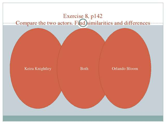 Exercise 8, p142 Compare the two actors. Find similarities and differences Ke...