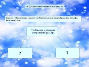 Задание 1. Назовите два главных требования к плоскому изображению рельефа. З