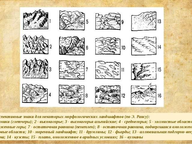 Перспективные знаки для некоторых морфологических ландшафтов (по Э. Раису):...