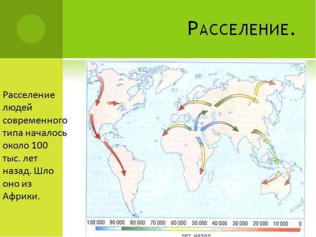 Расселение. Расселение людей современного типа началось около 100 тыс. лет на...