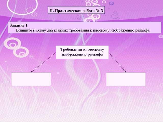 II. Практическая работа № 3 Задание 1. Впишите в схему два главных требования...