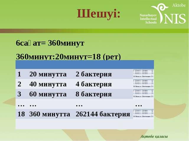 Шешуі: 6сағат= 360минут 360минут:20минут=18 (рет)