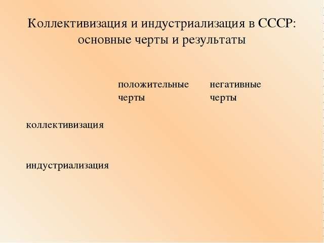 Коллективизация и индустриализация в СССР: основные черты и результаты положи...
