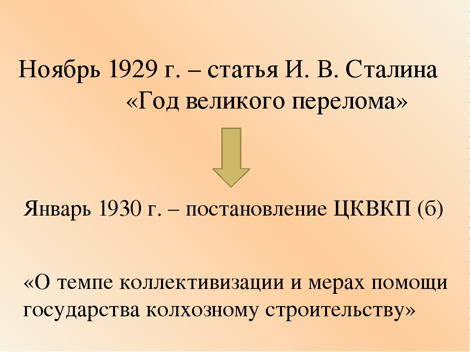 Ноябрь 1929 г. – статья И. В. Сталина «Год великого перелома» Январь 1930 г....